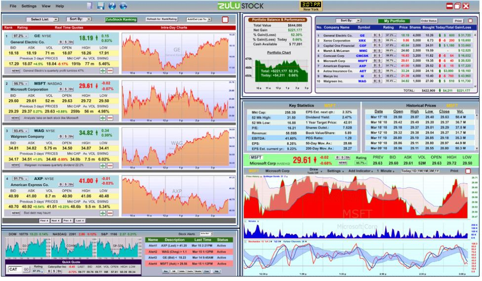 Automated Stock Trading Software